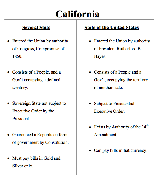 California_Several_State_vs_State_of_the_United_States